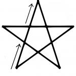 pentagram-diagram-LBRP